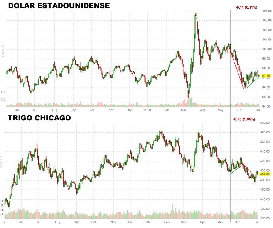 USA-dolar.tg